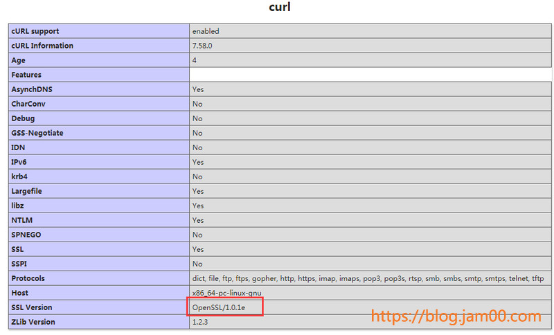 PHP-把curl扩展的SSL版本从NSS改为OpenSSL