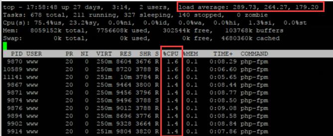 php-fpm占用cpu和内存过高100% 的原因和解决办法