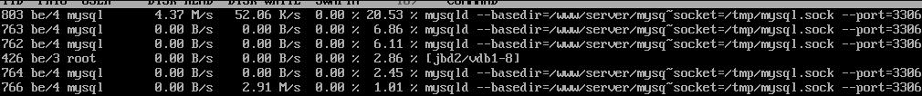 mysql占用I/O资源排查处理